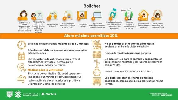reabren boliches casinos casas de apuestas cdmx 1