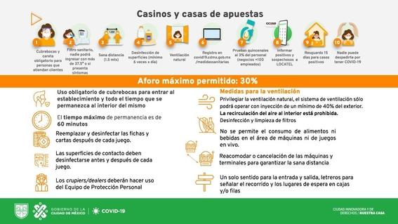 reabren boliches casinos casas de apuestas cdmx 2