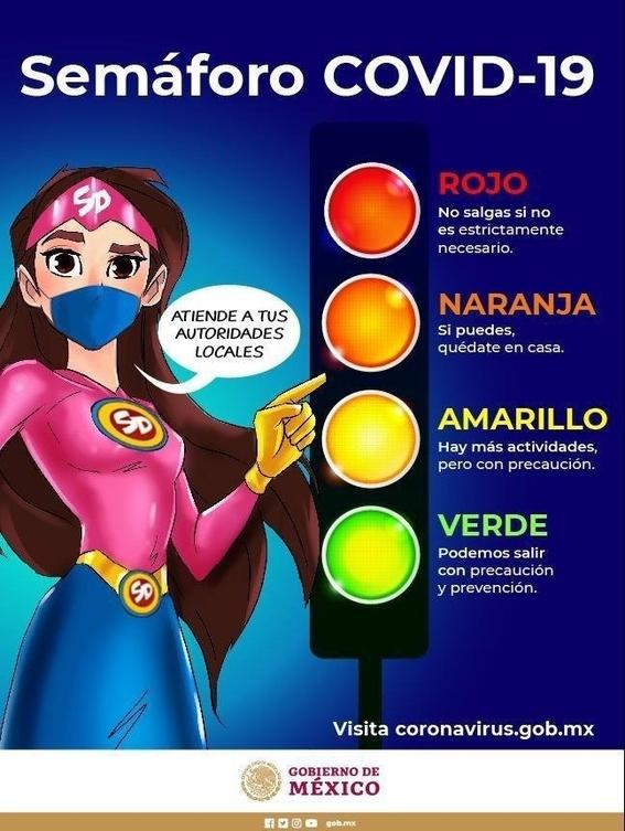 que es el semaforo rojo covid en mexico 2