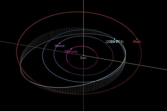 un asteroide de 10 metros bate record de aproximacion a la tierra 1