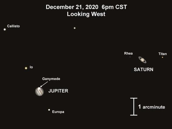 jupiter y saturno se veran como un planeta doble en diciembre 2