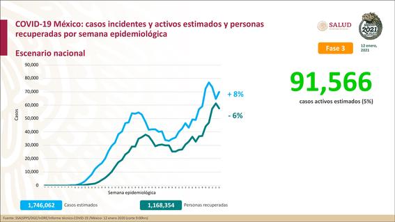 covid 12 enero casos muertos mapa 1