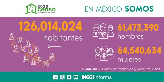 poblacion en mexico 2020 inegi 2