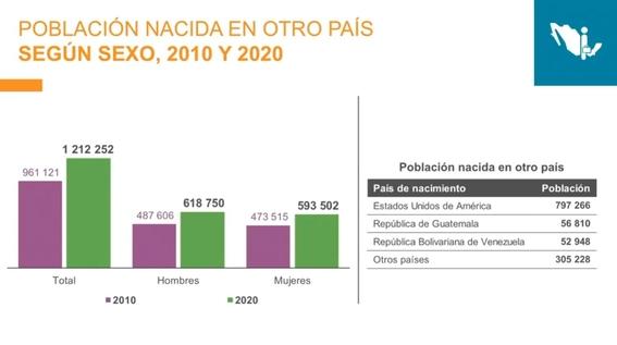 poblacion en mexico 2020 inegi 6