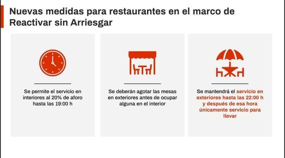 restaurante servicio interiores 1