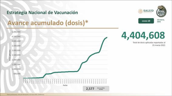 mexico vacunas covid 19 1