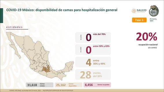 mexico 200 mil muertos covid19 1