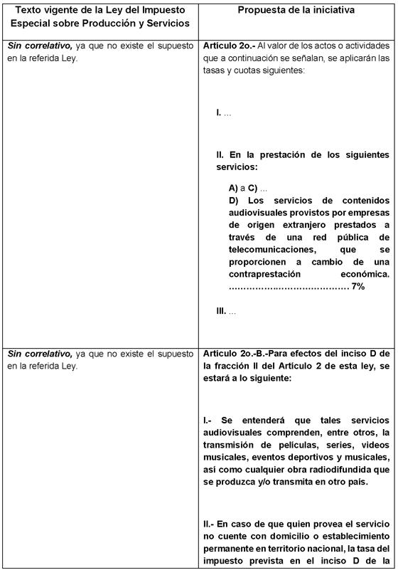 buscan aplicar siete por ciento impuesto contratar netflix appletv disney 1