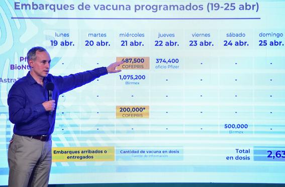 suman 213 mil 597 muertes por coronavirus 2