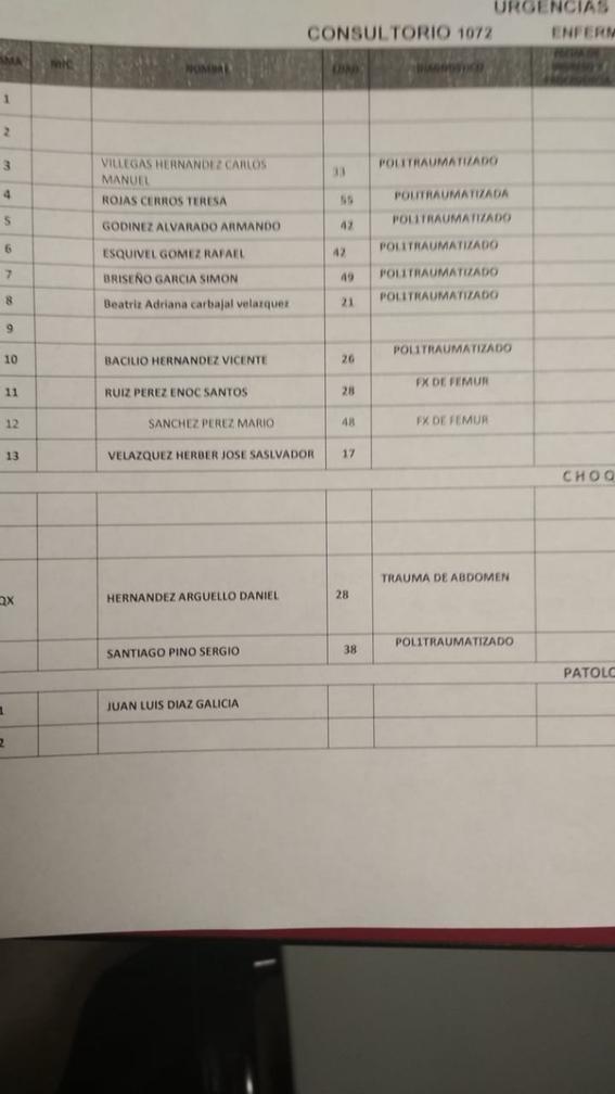 fiscalia cdmx lista hospitalizados metro 2