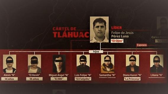 """tlahuac ha estado marcada por las tragedias desde el linchamiento policias el abatimiento de """"el ojos"""" el feminicidio de fatima hasta el colap 3"""