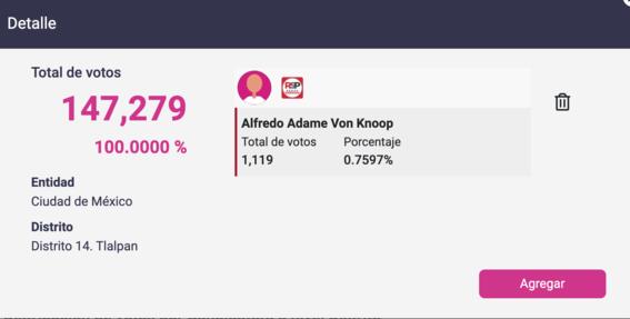 adame pierde elecciones 1