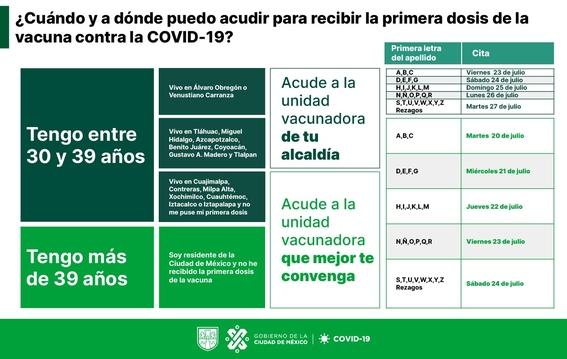 fechas y sedes de vacunacion 30 a 39 alcaldias cdmx 1