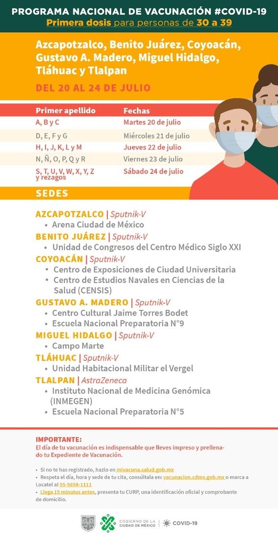 fechas y sedes de vacunacion 30 a 39 alcaldias cdmx 3