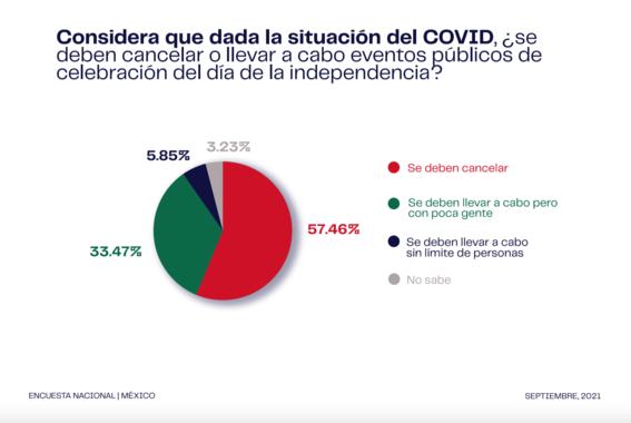 orgullo mexicano dia independencia 2