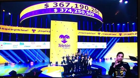 luego de mas de 17 horas de transmision teleton en su edicion 2019 logro rebasar por mas de 7 millones la meta y junto 374 millones 250 mil 509