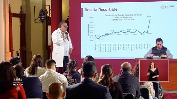 programa receta resurtible imss salud