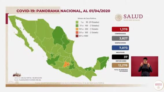casos de coronavirus mexico 1 de abril 2020