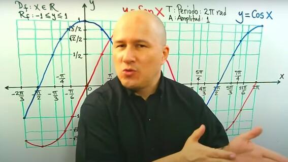 'julioprofe' rompe record guinness por la clase de matematicas mas vista en linea